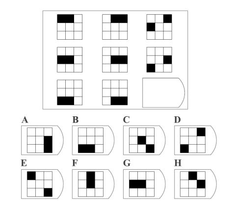 Como gabaritar um teste de QI: Parte 1 | by Marcel Kroetz | Mensa Brasil |  Medium